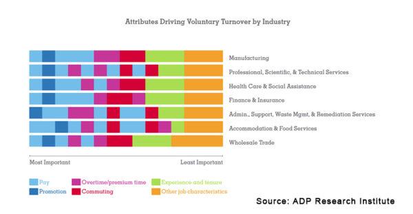 ADP RI Graph