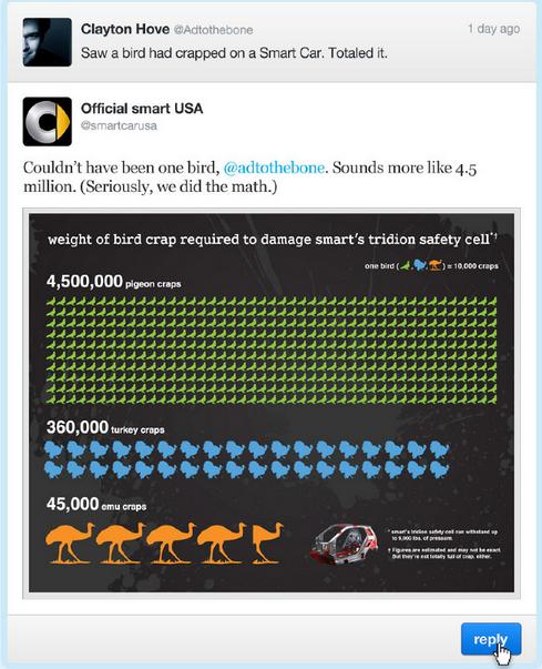 Smart Car Response