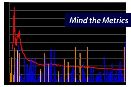 mind the metrics graphic