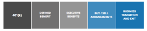 SoundRiver Benefits Illustration