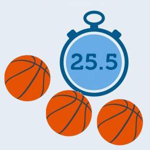 wasting time on basketball image